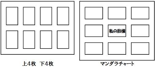 ビジョンボード作成例1