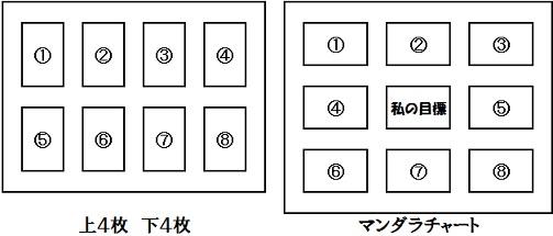 ビジョンボード作成例2