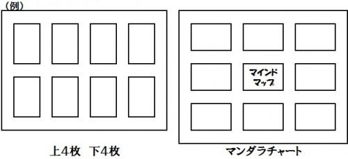 写真は上4枚下4枚の形にするか3×3のマンダラチャートにする